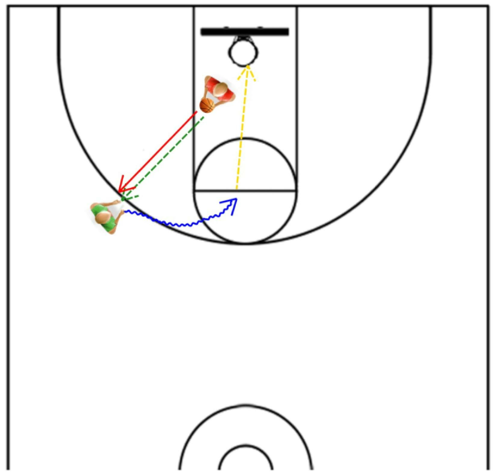 3 Point Shooting Drill Workout To Maximize Performance