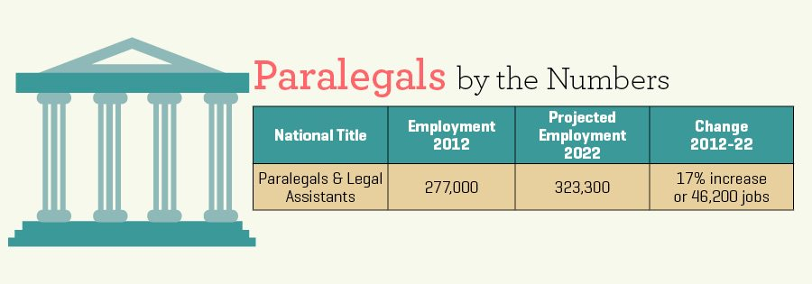 3_Paralegals_GraphicBlock-3