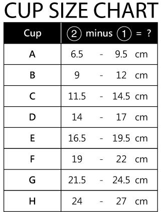 Imagine pentru single bra cupsize measurements in Centimetri