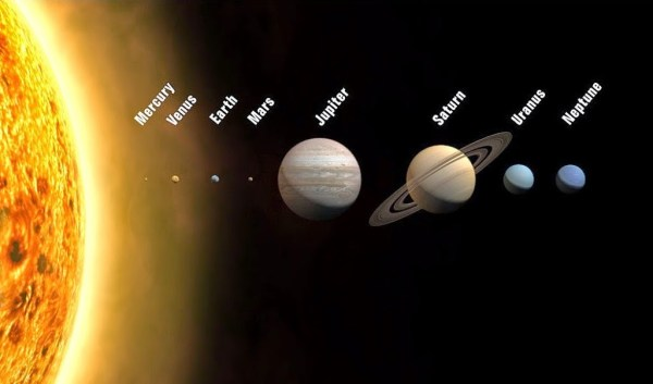 The solar system and the milky way galaxy | Science online