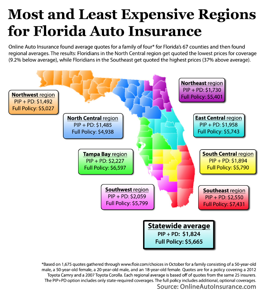 Image Result For Car Insurance Quotes Tampa Fl