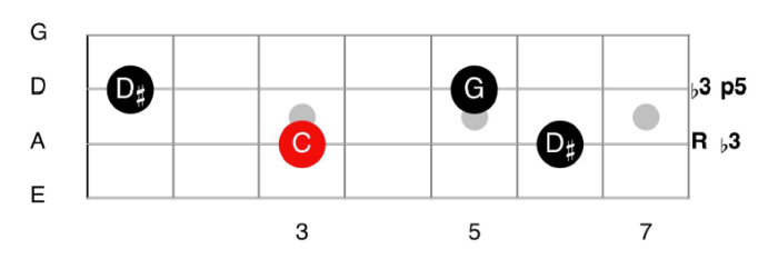 Minor Triad Bass Guitar