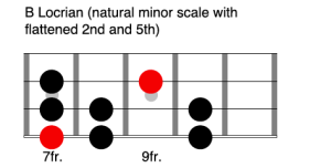 B Locrian - Learn the modes on bass guitar