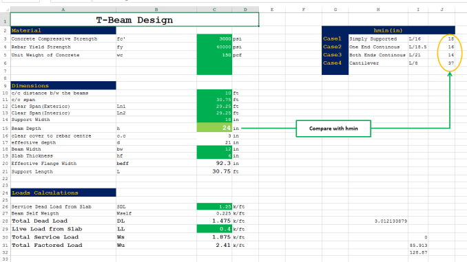 T beam Design Excel Sheet