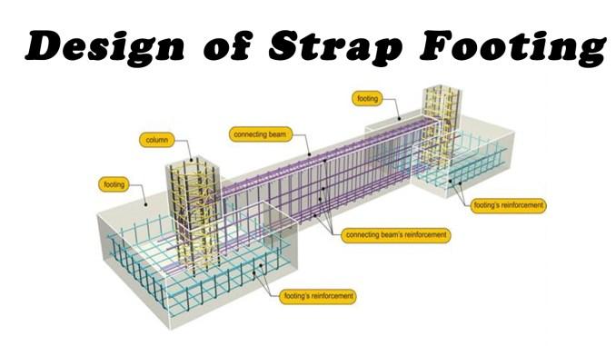 Design of Strap Footing