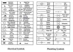 Architectural blueprint symbols next up well go over many of the electrical out let symbols malvernweather Choice Image