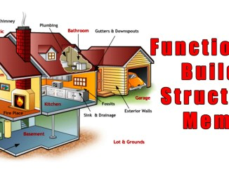 Function of Building Structural Members