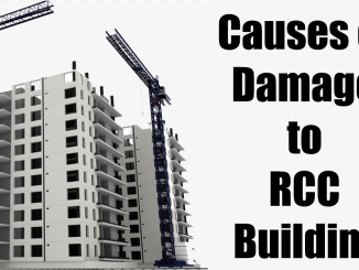 Causes of Damage to Reinforcement Cement Concrete Building