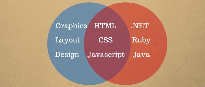 HTML (1)