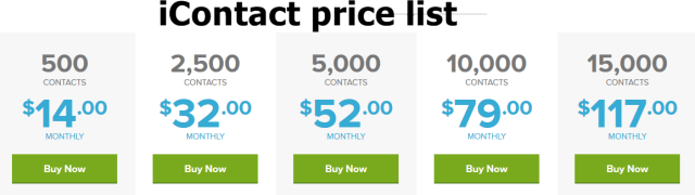 iContact price list