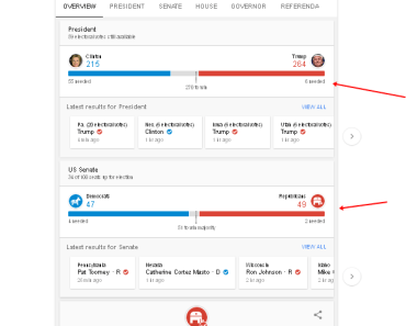 Screenshot of Google Live Election Results