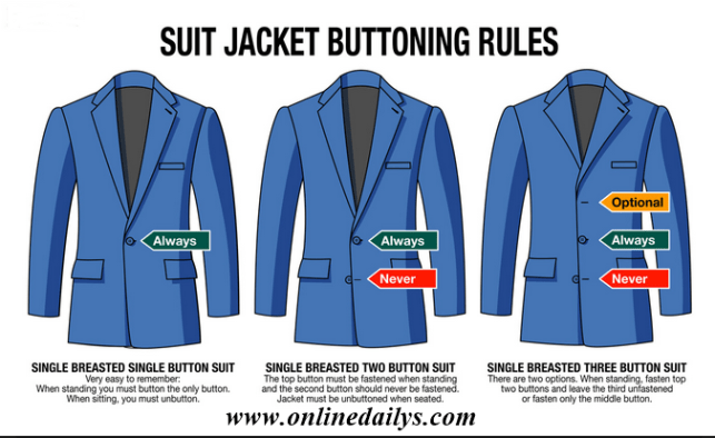 suitbutton Suit Rules For Men