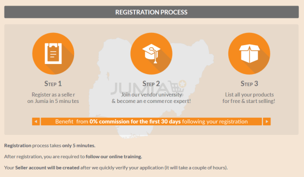How To Register And Sell On Jumia
