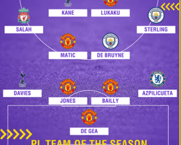 2017/18 English Premier League Team Of The Season So Far