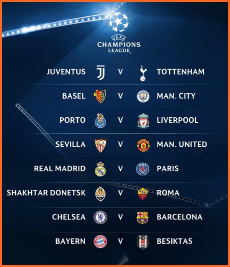 UEFA Champions League 2017/2018 Round 16 Draw: Chelsea vs Barcelona
