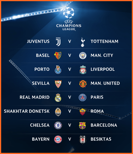 UEFA Champions League 2017/2018 Round 16 Draw: Chelsea vs Barcelona