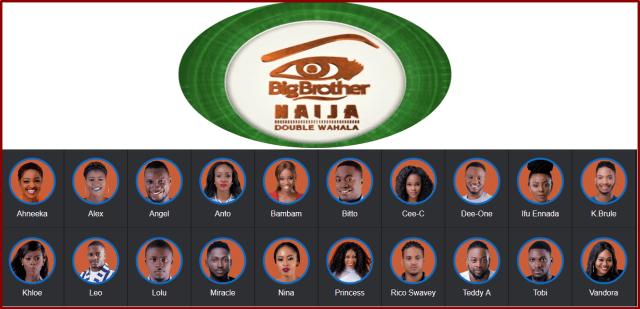 All Big Brother Naija 2018 Contestants