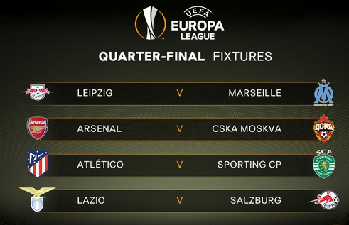Europa League Quarter Final Draw