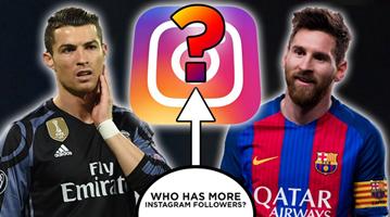 Top 20 Most Followed Footballers On Instagram And Their Instagram Usernames