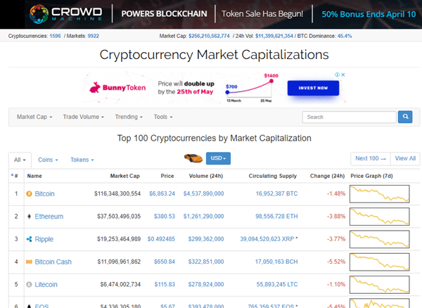 cryptocurrency market live