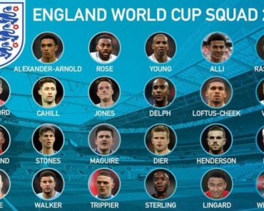 England World Cup Squad 2018 List