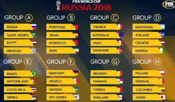Russia 2018 World Cup Groups And All Fixtures