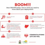 Npower Nigeria Latest Deployment Update – 300,000 Persons To Be Deployed