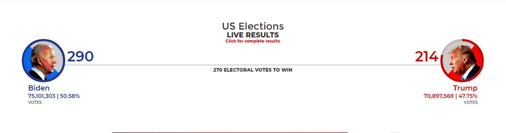 2020 us election winner