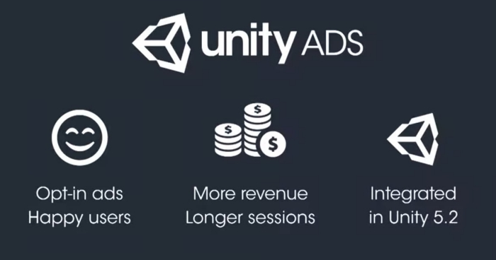 Unity Ads mobile ads network banner