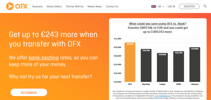 OFX money transfer image