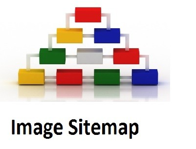 create Image sitemap