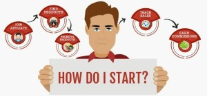 How to choose right affiliate program - steps to become a successful affiliatemarketer