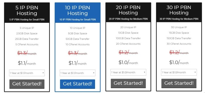 PBN Hosting - Pricing