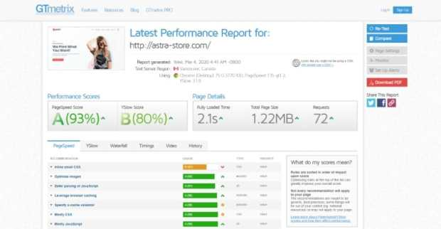 Astra for eCommerce Sites - Speed Test Results