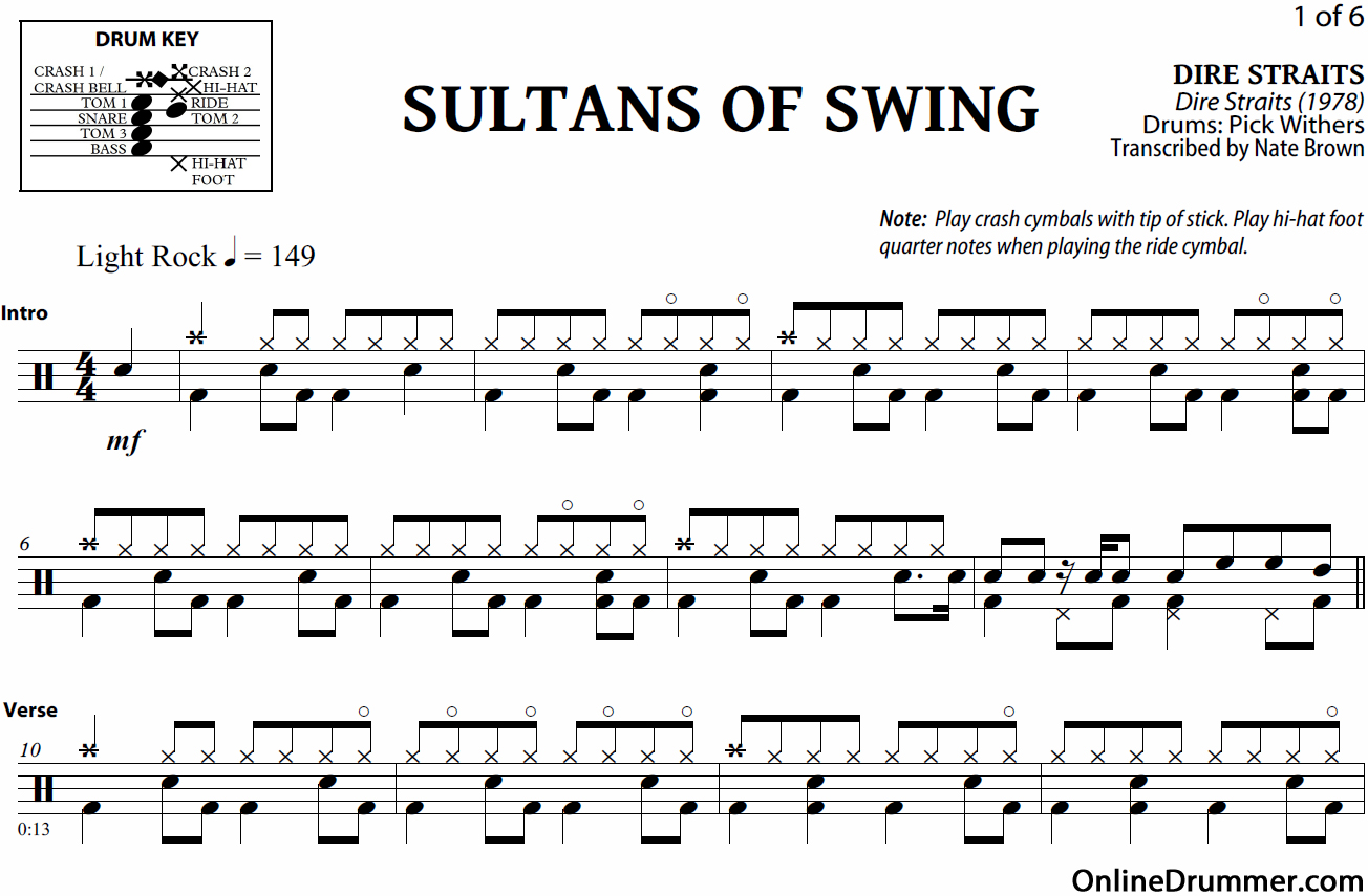 Drum Sheet Music For Songs