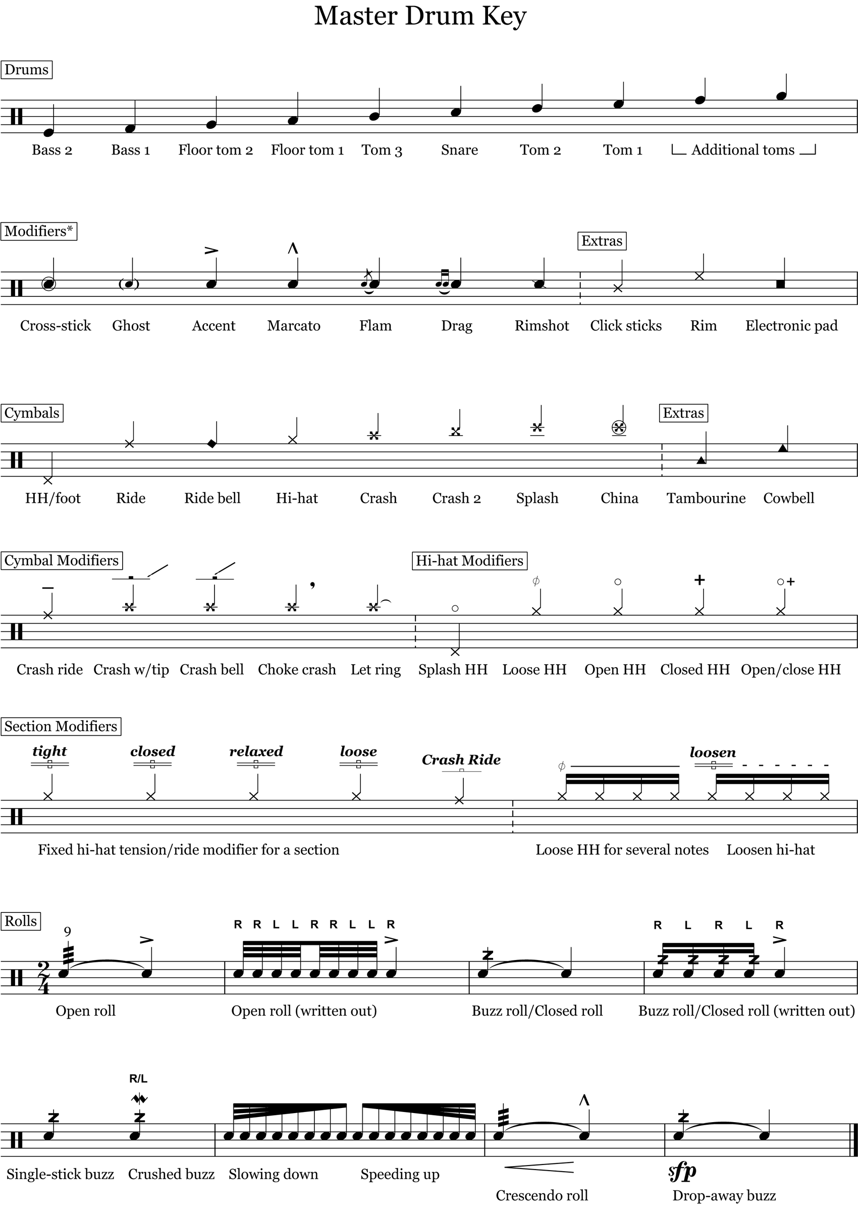 Printable Music Notation That Are Decisive
