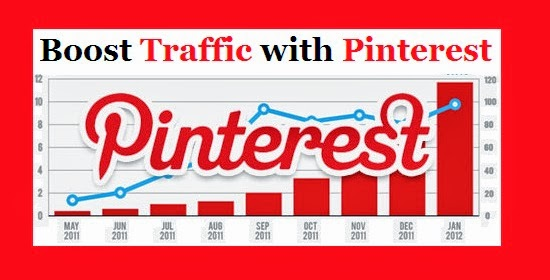 boost traffic with pinterest
