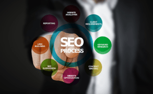 SEO is beneficial for your business