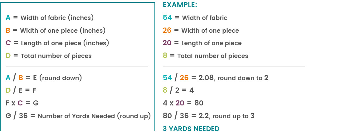 calculating fabric yardage for your