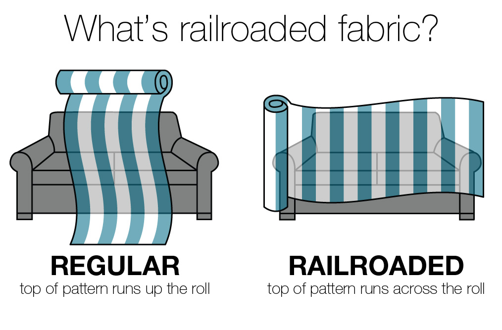 What is Railroaded Fabric? - OnlineFabricStore.net Blog