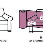 What is Railroaded Fabric?