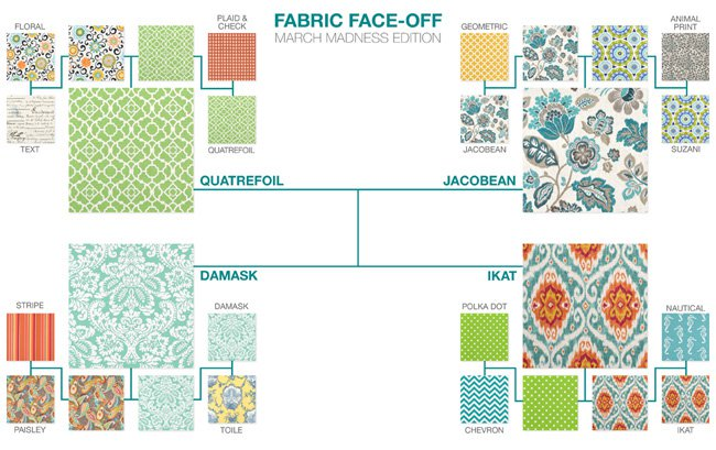 design fabric faceoff