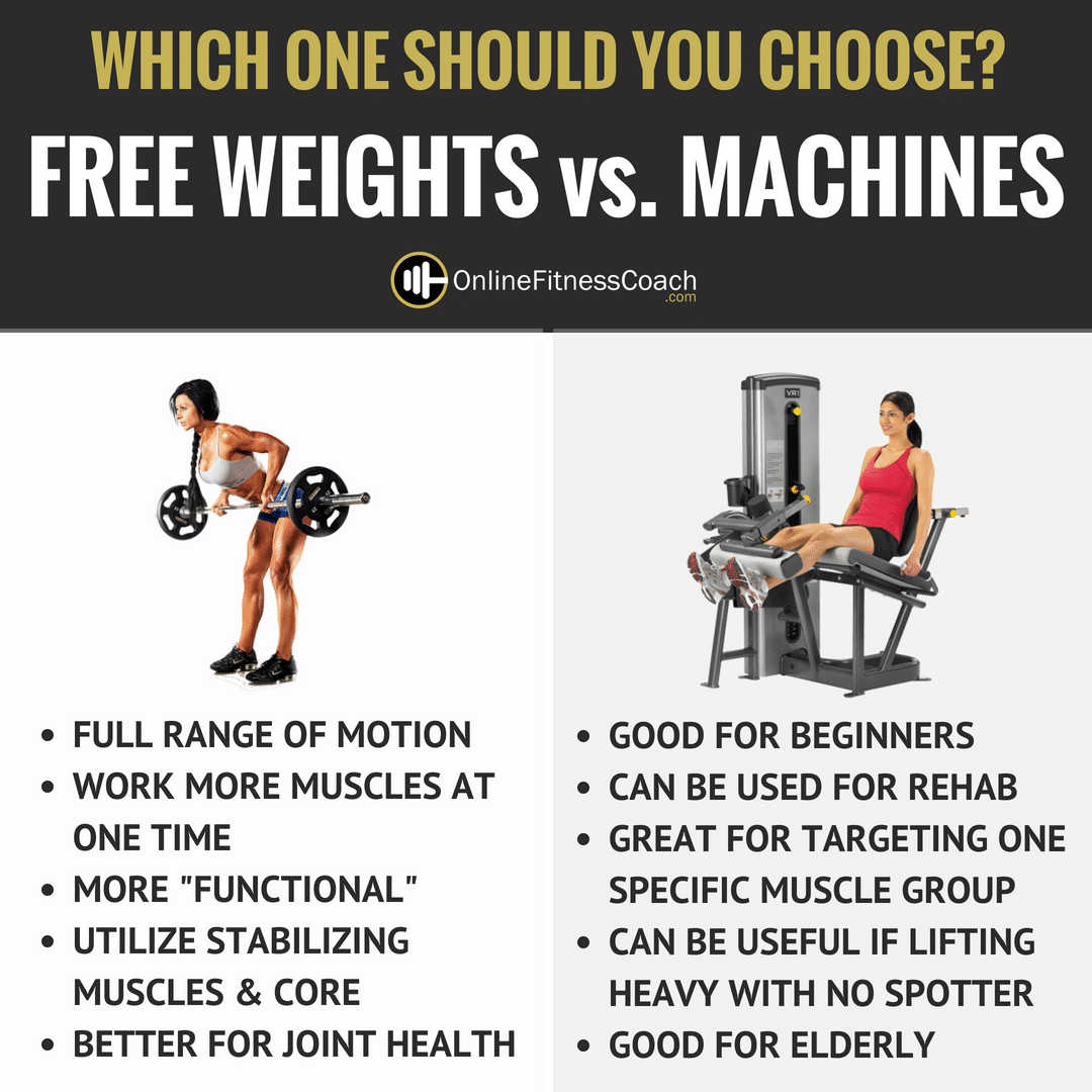 exercises machines