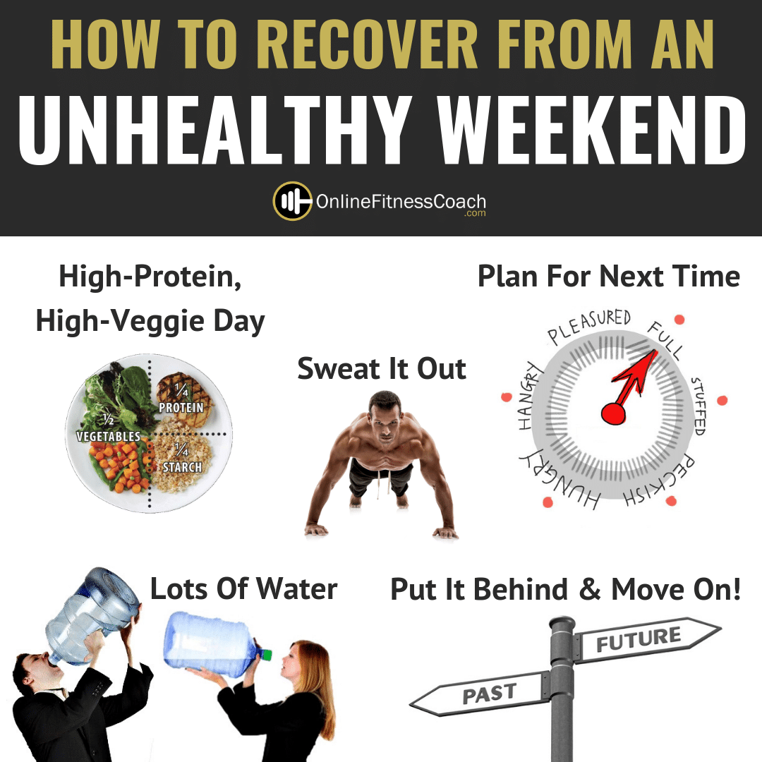 recover from an unhealthy weekend