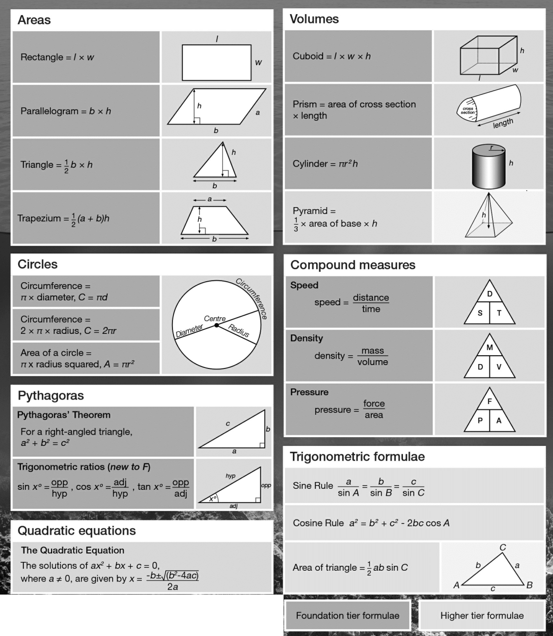 Gcse Maths Solutions Examples Worksheets Videos Past
