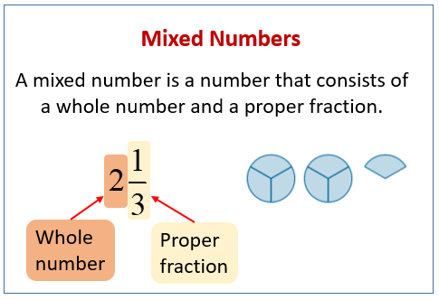 Explain Mixed Numbers Examples Songs Videos Worksheets