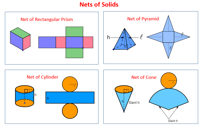 Rectangular Prism Laid Out