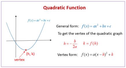 Applications of Quadratic Equations (examples, solutions, videos ...