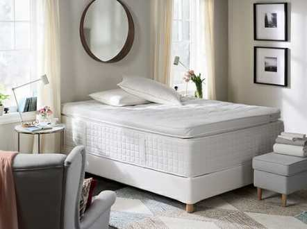 The 30 Best Soft Mattresses Available Online   Online Mattress Review Holmsbu