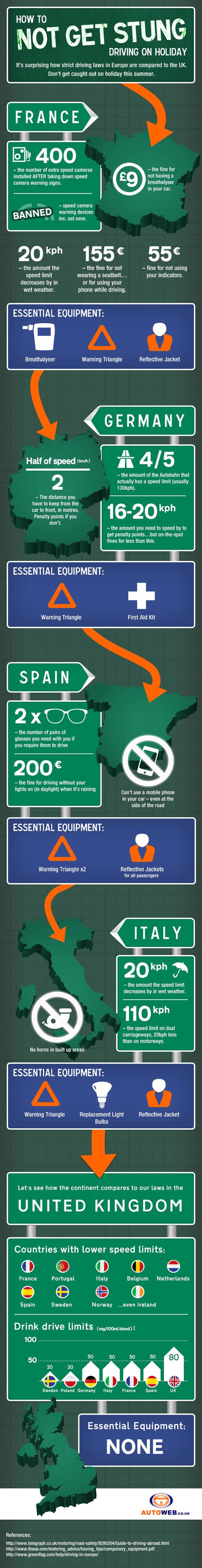 autoweb_infographic_proof1
